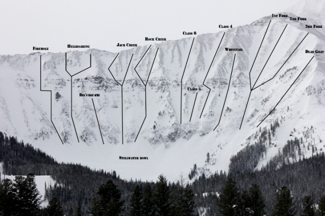 Headwaters venue for the Freeride World Tour Qualifier here at Moonlght Basin on March 14-18